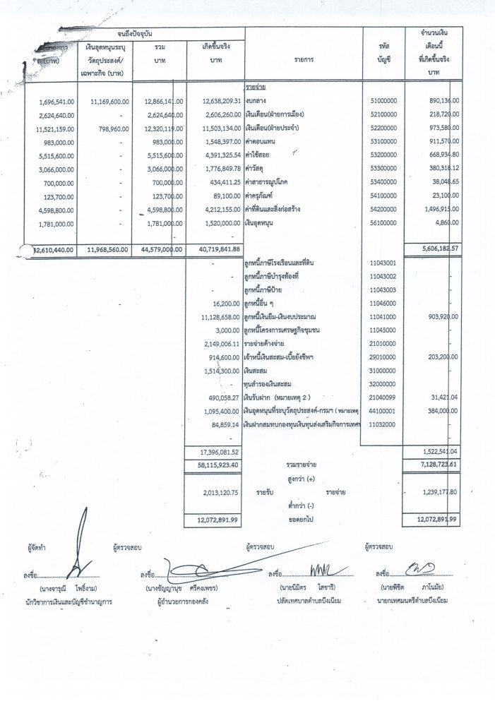 รายงานการเงิน 61_1