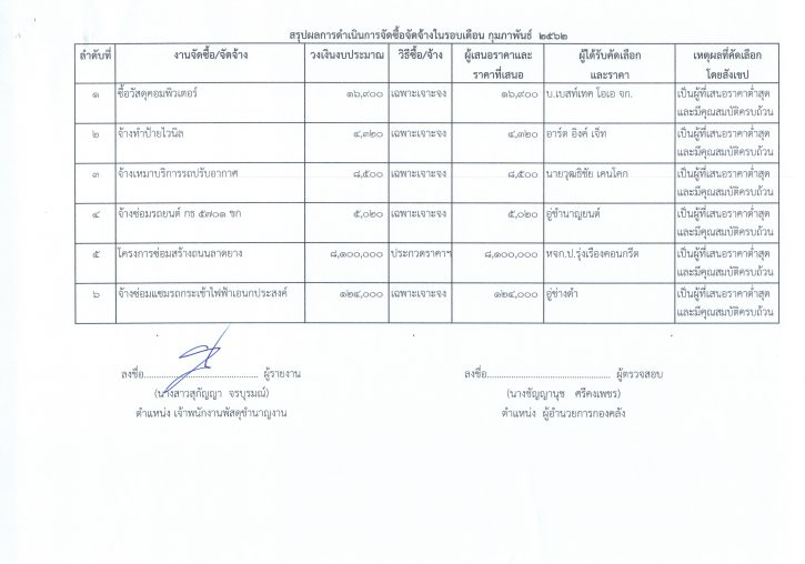 รายงานการสรุปผลการดำเนินการจัดซื้อจัดจ้างในรอบเดือน24062562_0005