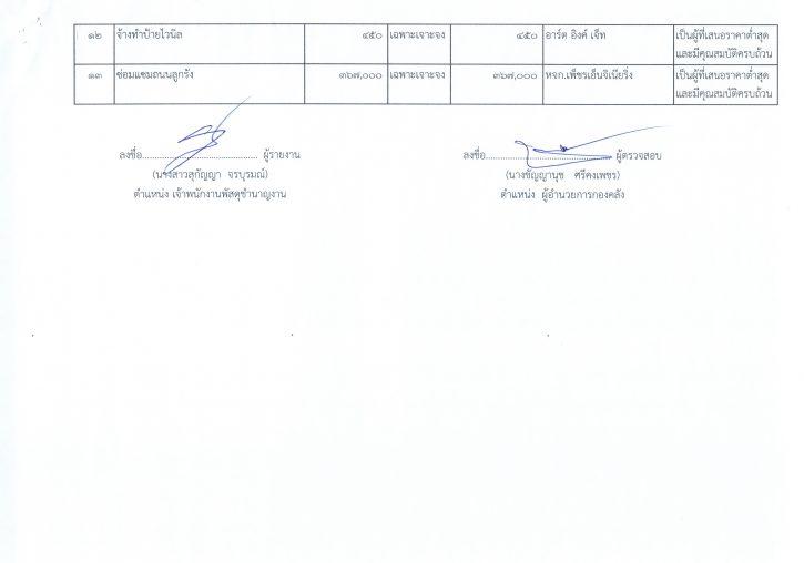 รายงานการสรุปผลการดำเนินการจัดซื้อจัดจ้างในรอบเดือน24062562_0008