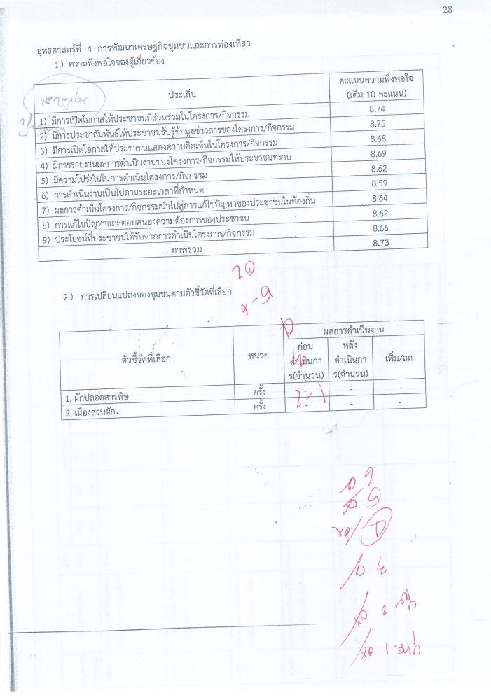 รายงานสำรวจความพึงพอใจ_0004