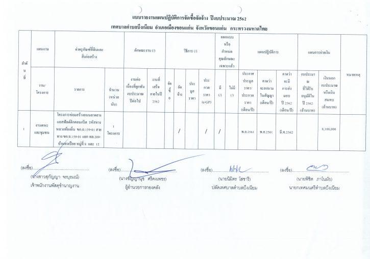 รายงานแผนการจัดหาพัสดุและแผนการปฏิบัติการจัดซื้อจัดจ้าง ปีงบประมาณ 256220062562_0001
