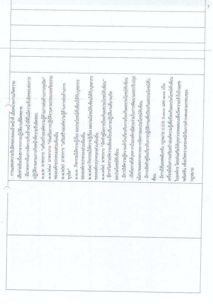 แผนปฏิบัติการป้องกันการทุจริต 4 ปี (61-64)21062562_0009
