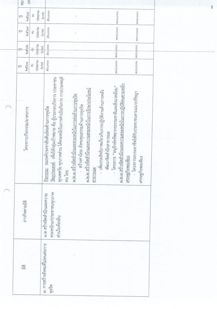 แผนปฏิบัติการป้องกันการทุจริต 4 ปี (61-64)21062562_0010