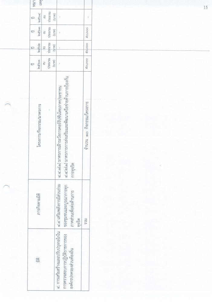 แผนปฏิบัติการป้องกันการทุจริต 4 ปี (61-64)21062562_0017
