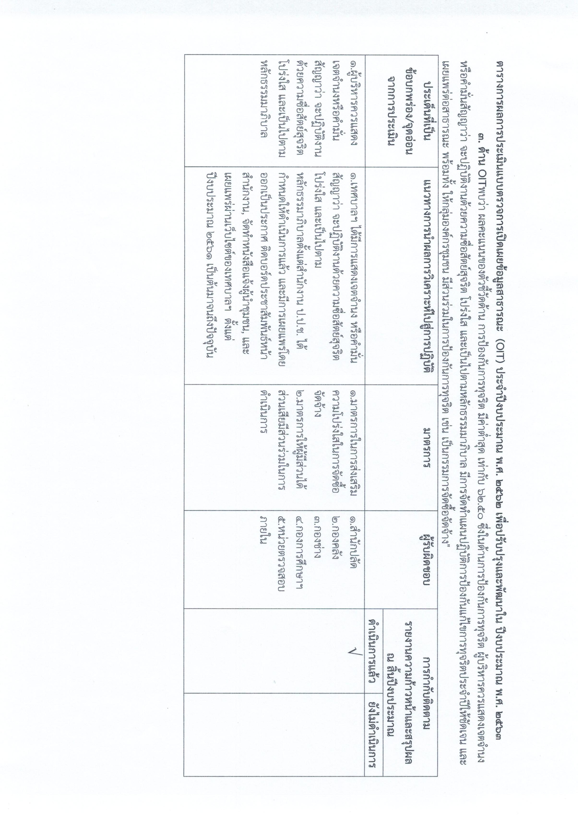 มาตรการส่งเสริมคุณธรรมและความโปร่งใสภายในหน่วยงาน24062563_0008