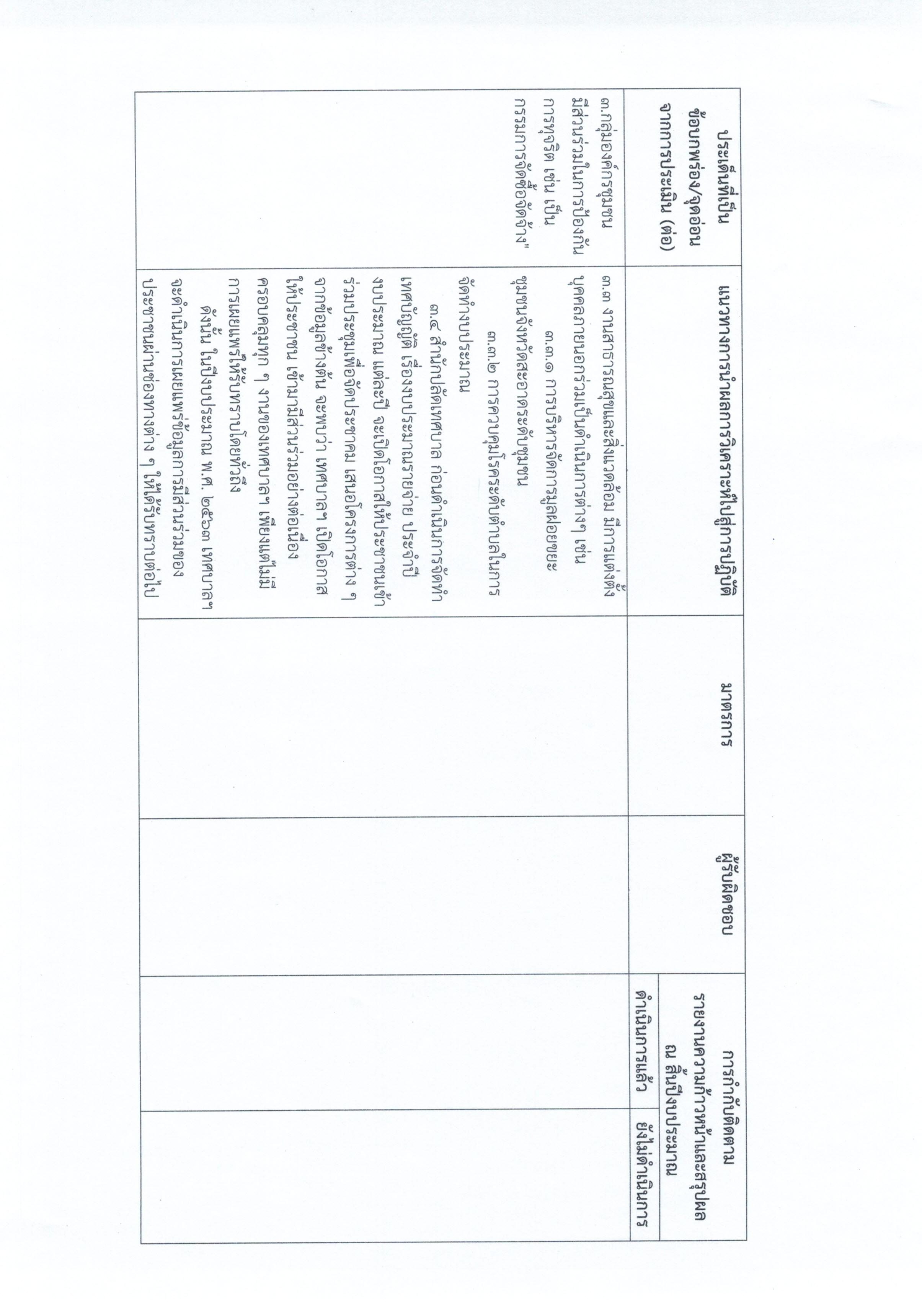 มาตรการส่งเสริมคุณธรรมและความโปร่งใสภายในหน่วยงาน24062563_0011