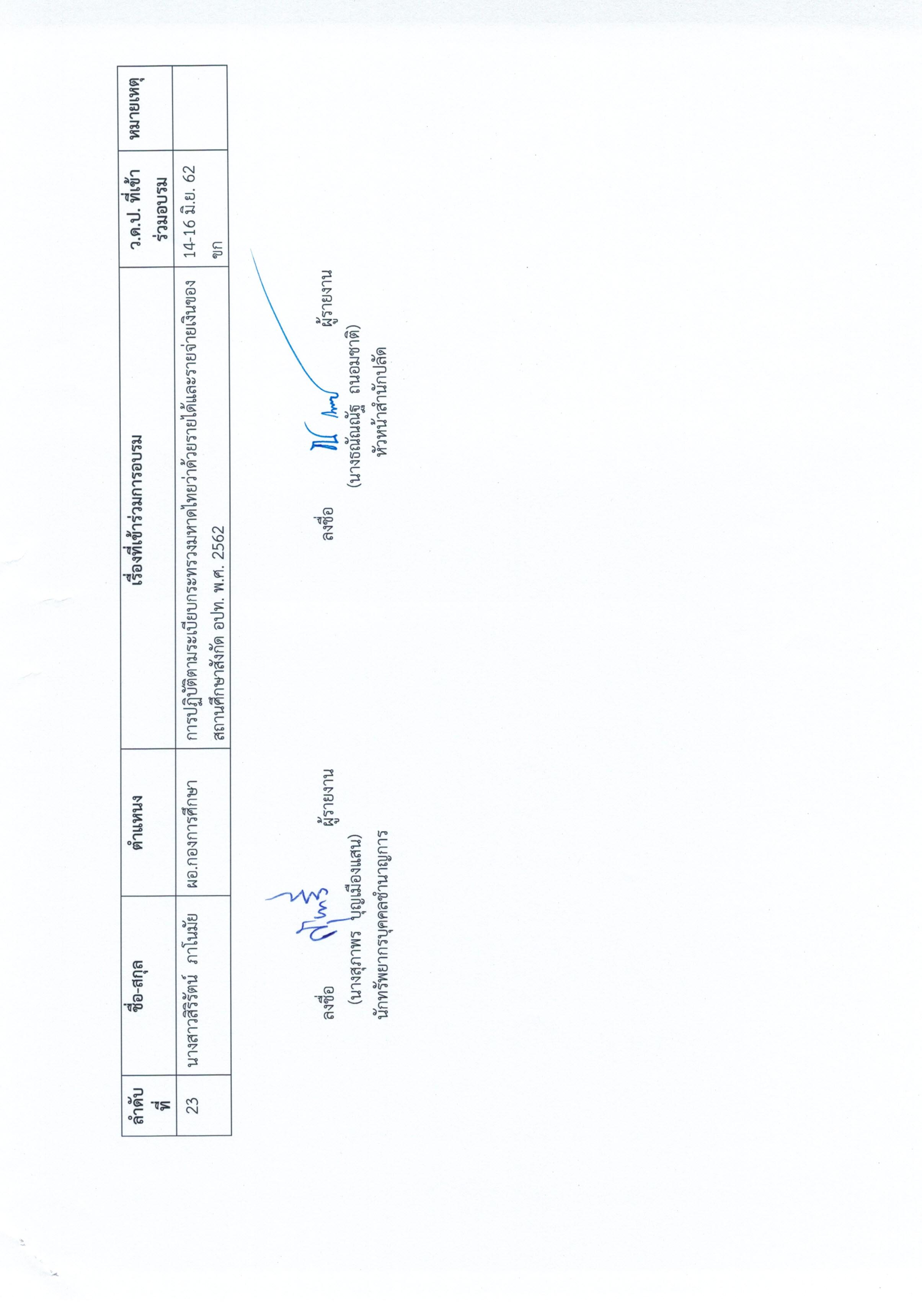 รายงานการบบริหารและพัฒนาทรัพยากรบุคคลประจำปี30062563_0005